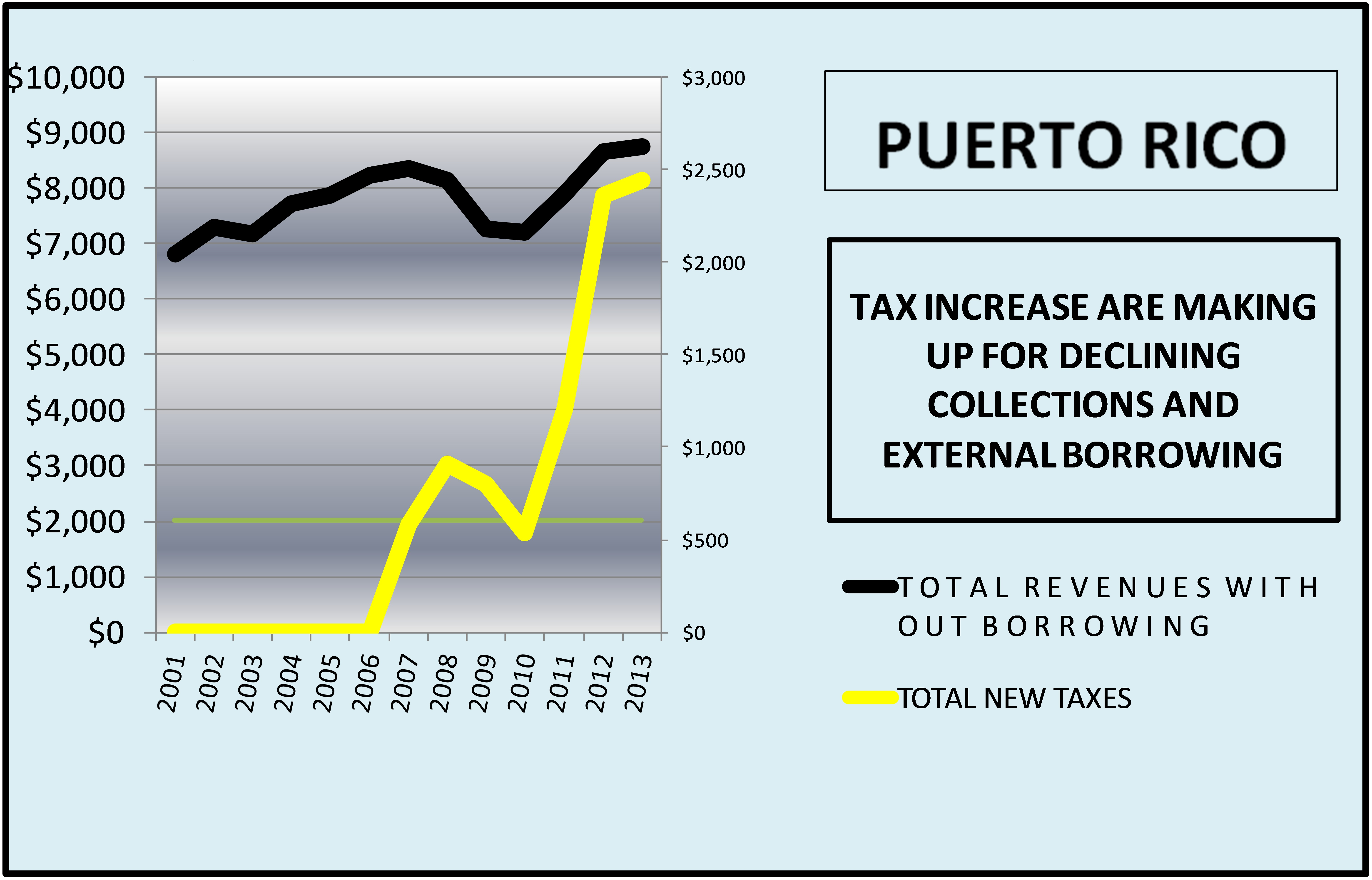 Puerto rico tax experts